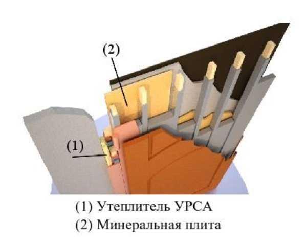 изоляция железной двери