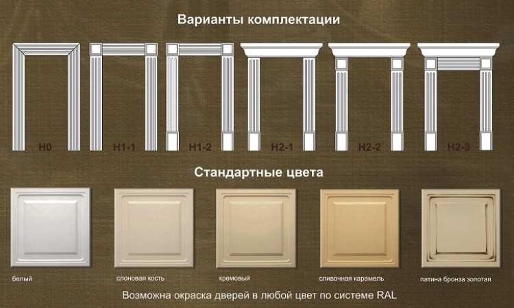 Своими руками декоративные наличники дверей