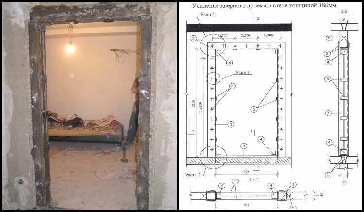 Как сделать проем в несущей панельной стене
