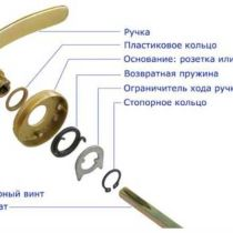 Как выбрать и установить ручки на межкомнатные двери