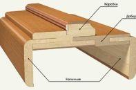 Телескопическая коробка межкомнатной двери – что это за деталь и как она используется