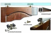 Установка межкомнатных дверей раздвижных – особенности и нюансы самостоятельного монтажа