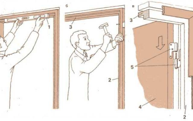 Правильная установка дверной коробки своими руками