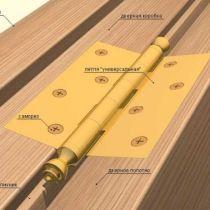 Виды и самостоятельная установка дверных петель