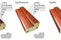 Как правильно подобрать дверную коробку или изготовить ее своими руками