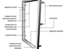 Как проводится установка металлической двери