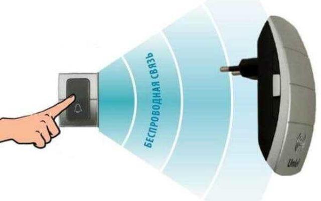 Что такое беспроводной звонок, его разновидности, как работает и где применяется