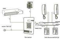Как открываются домофоны Цифрал разных моделей