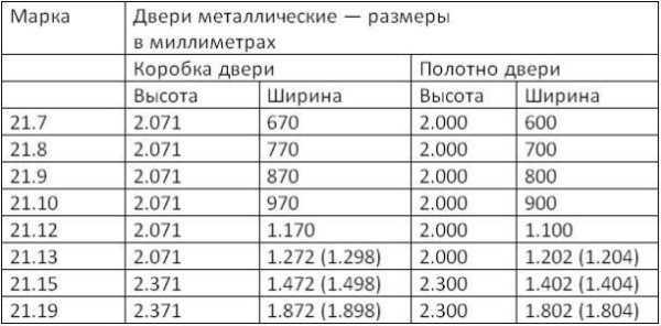 Таблица размеров.
