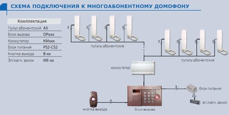 Электрическая схема Элтис