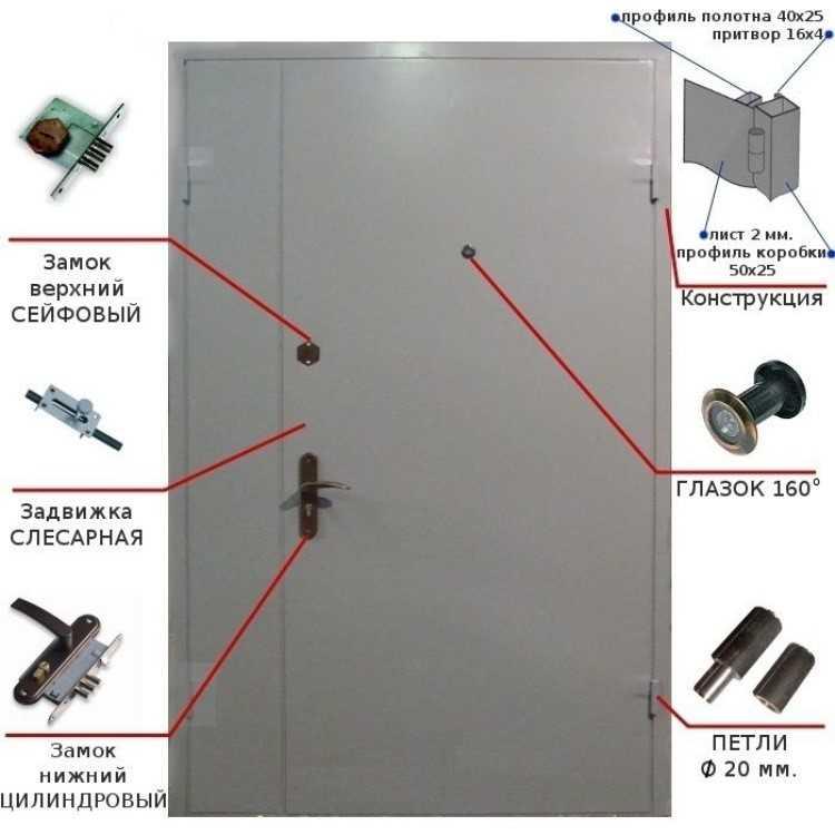установить металлическую дверь в тамбур