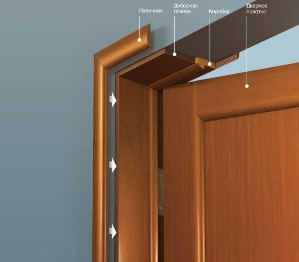 Структура МДФ двери