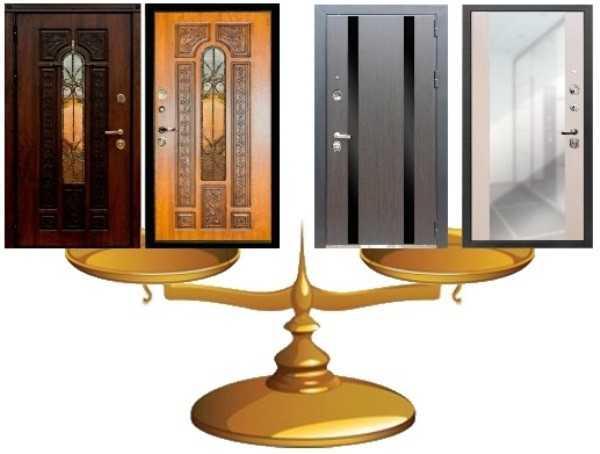Рейтинг входных дверей