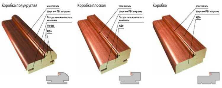 Геометрические формы коробок