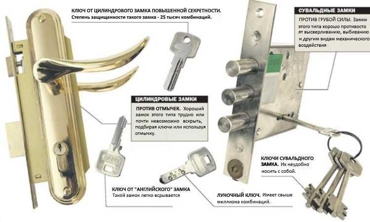 Основные виды механизмов