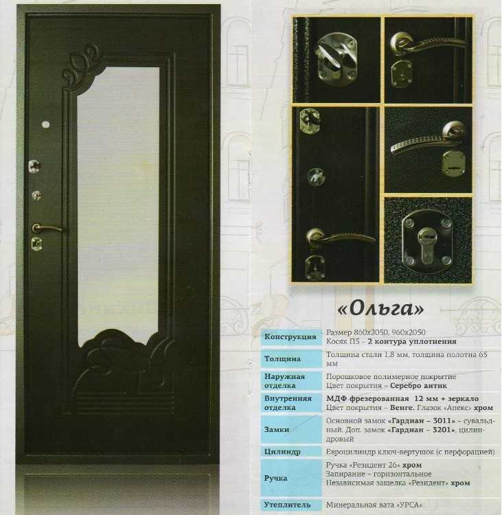 Входная дверь с зеркалом: плюсы и минусы