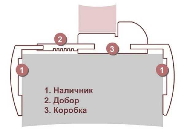 Схема крепления телескопического наличника