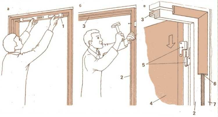 Монтаж коробки для двери