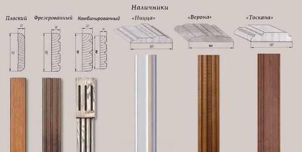 Наличники различной формы