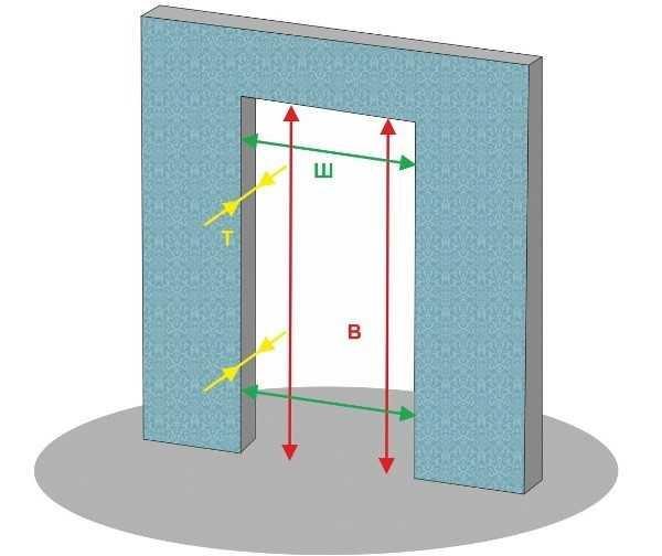 Размеры проемов для дверей