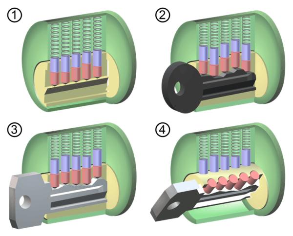 Строение цилиндрового механизма