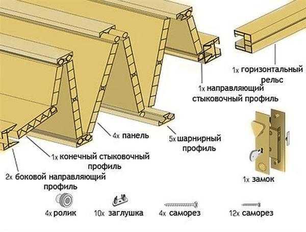Конструкция гармошки