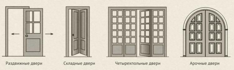 Нестандартные формы для дверей