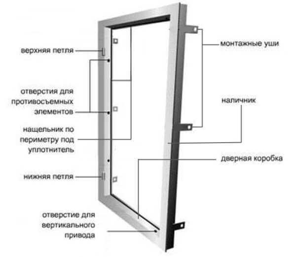 Схема дверной коробки входной металлической двери