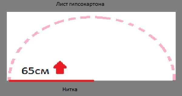 Схема верхней дуги арки