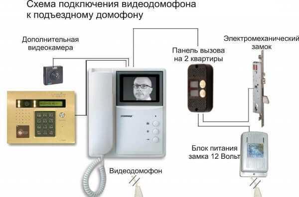 Схема подключения видеофона